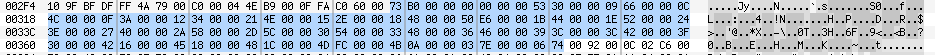 Pointer Table.png