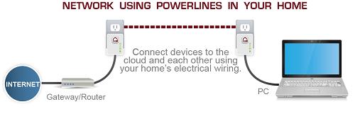 homeplug-chart.png