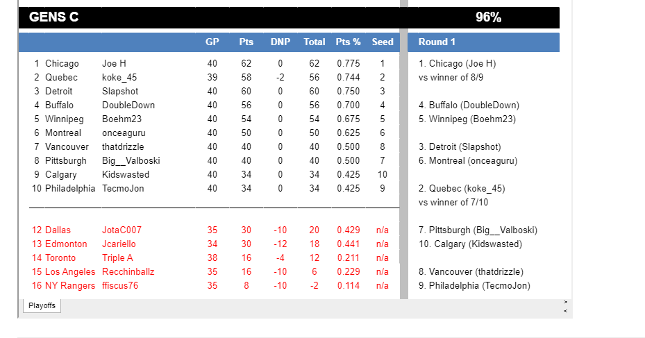 playoff scenarios Gens C.png